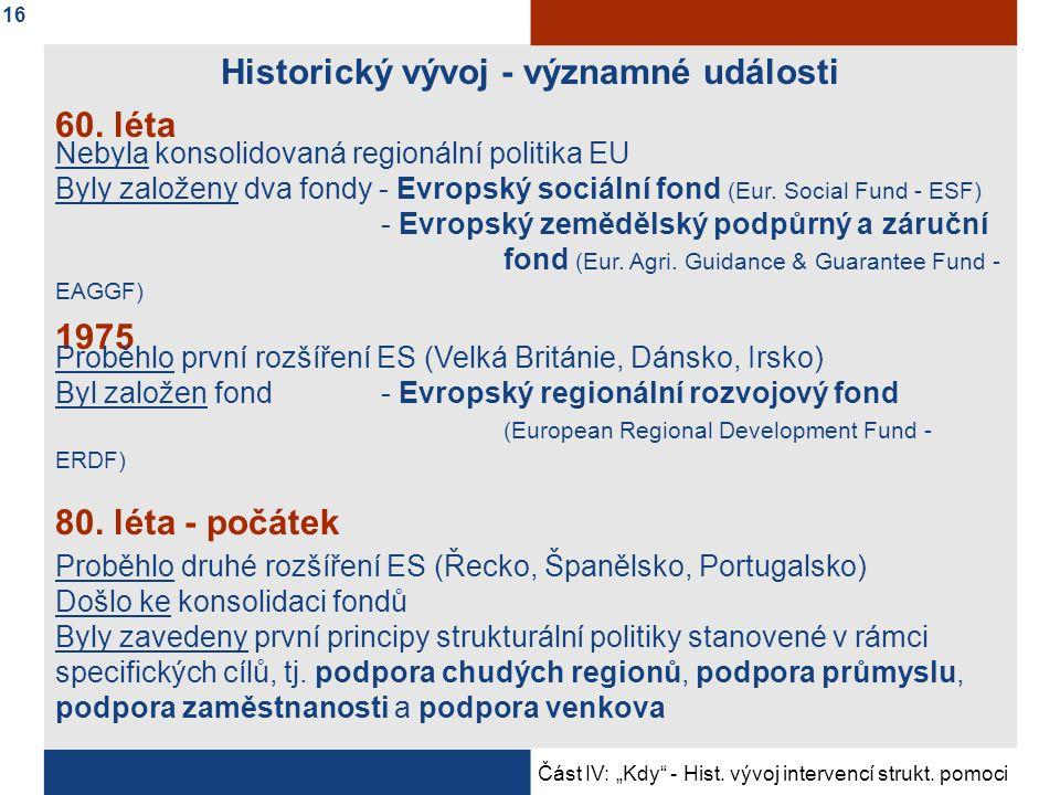 Historický vývoj - významné události