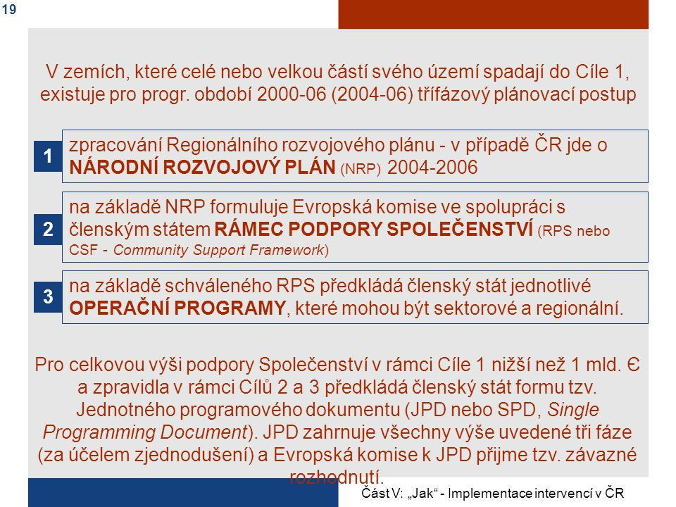 """Část V: """"Jak - Implementace intervencí v ČR"""