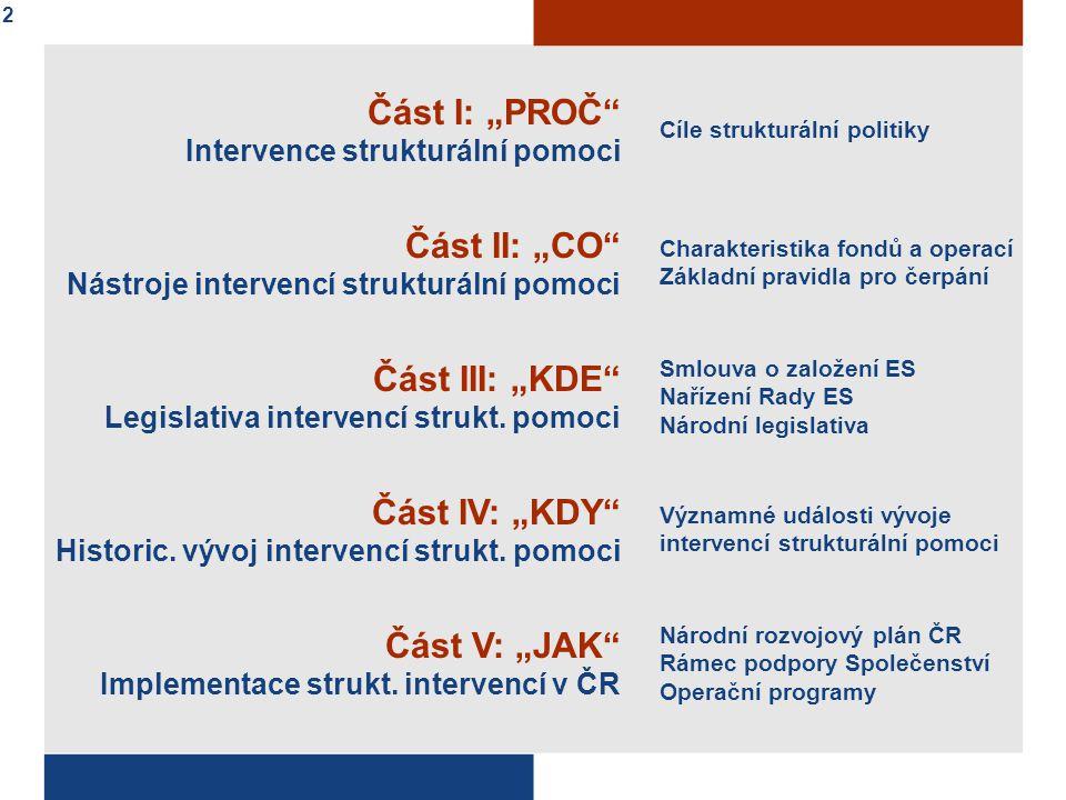 """Část II: """"CO Nástroje intervencí strukturální pomoci"""