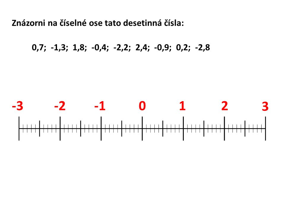 1 2 3 -2 -1 -3 Znázorni na číselné ose tato desetinná čísla:
