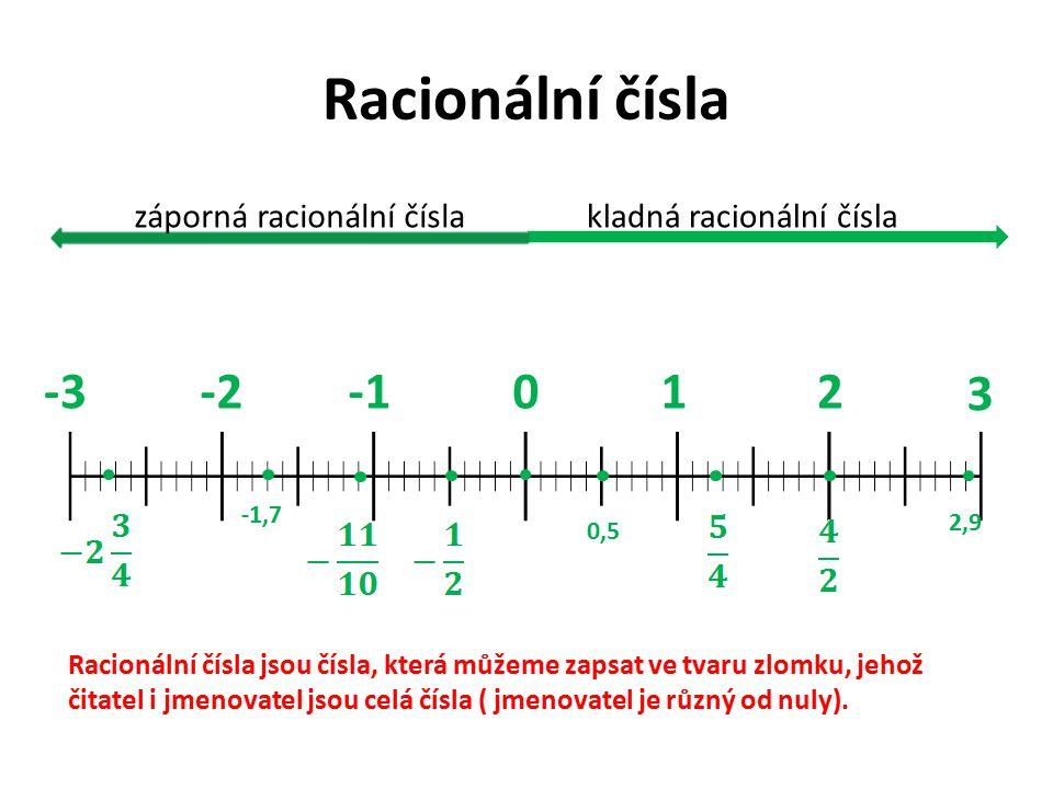 Racionální čísla 1 2 3 -2 -1 -3 záporná racionální čísla
