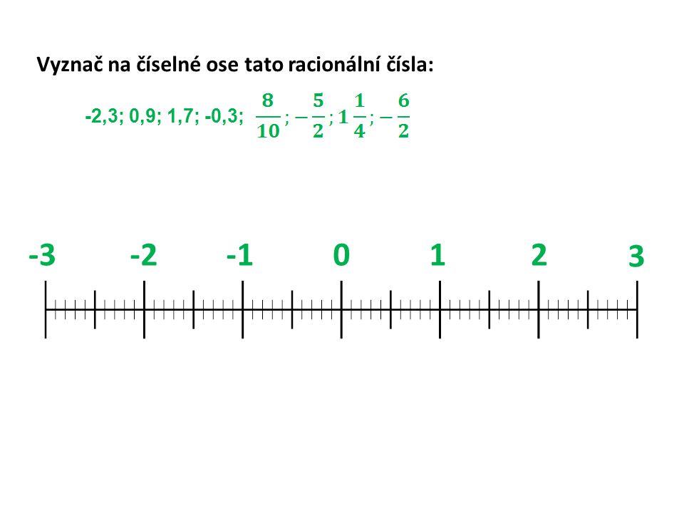 1 2 3 -2 -1 -3 Vyznač na číselné ose tato racionální čísla: