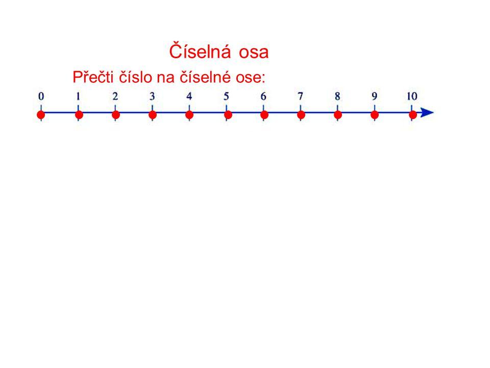 Číselná osa Přečti číslo na číselné ose:
