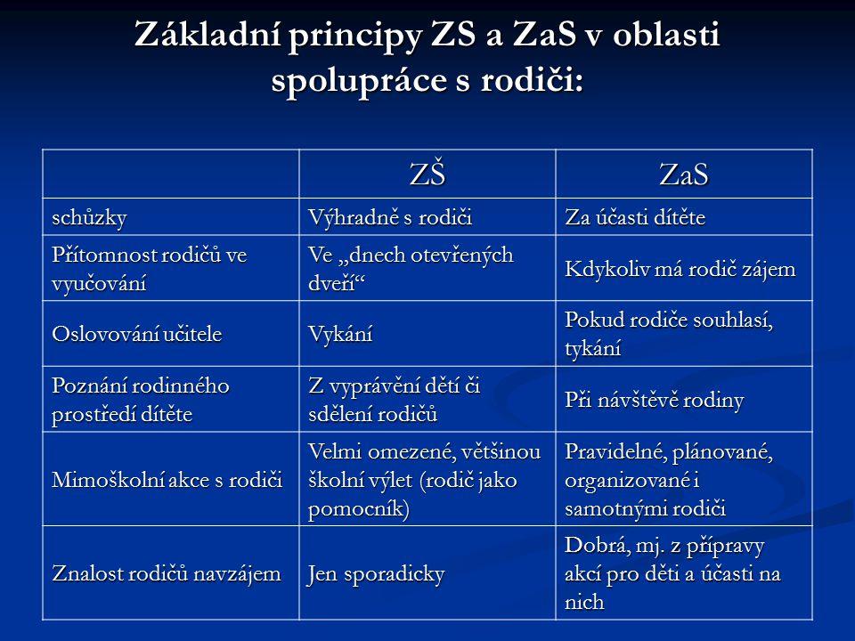 Základní principy ZS a ZaS v oblasti spolupráce s rodiči:
