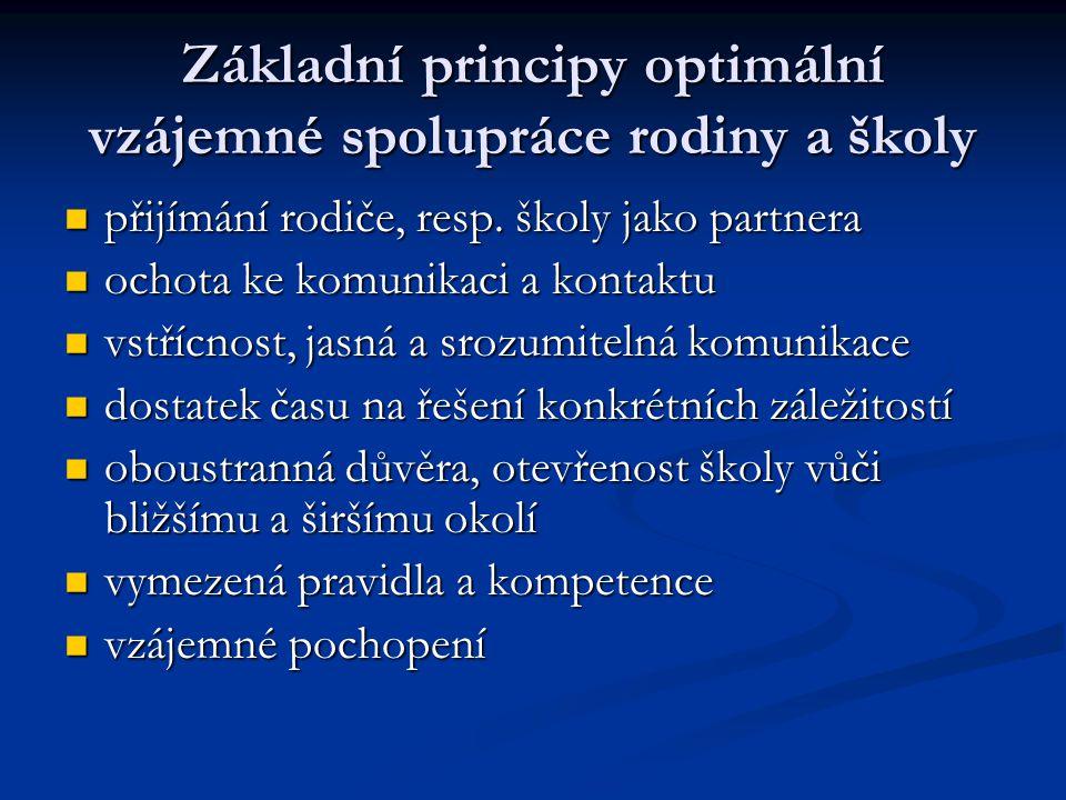 Základní principy optimální vzájemné spolupráce rodiny a školy