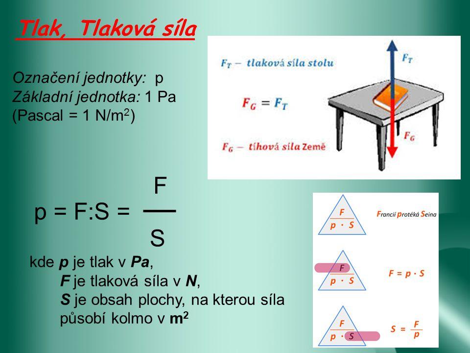 F p = F:S = S Tlak, Tlaková síla Označení jednotky: p