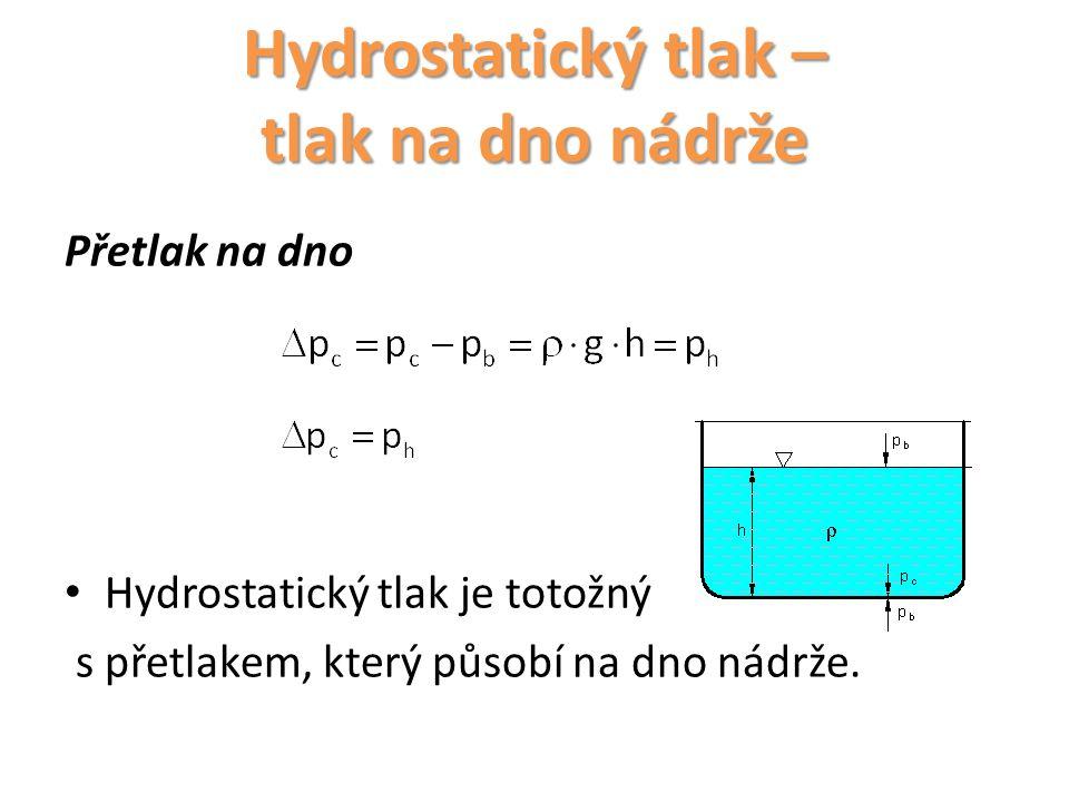 Hydrostatický tlak – tlak na dno nádrže