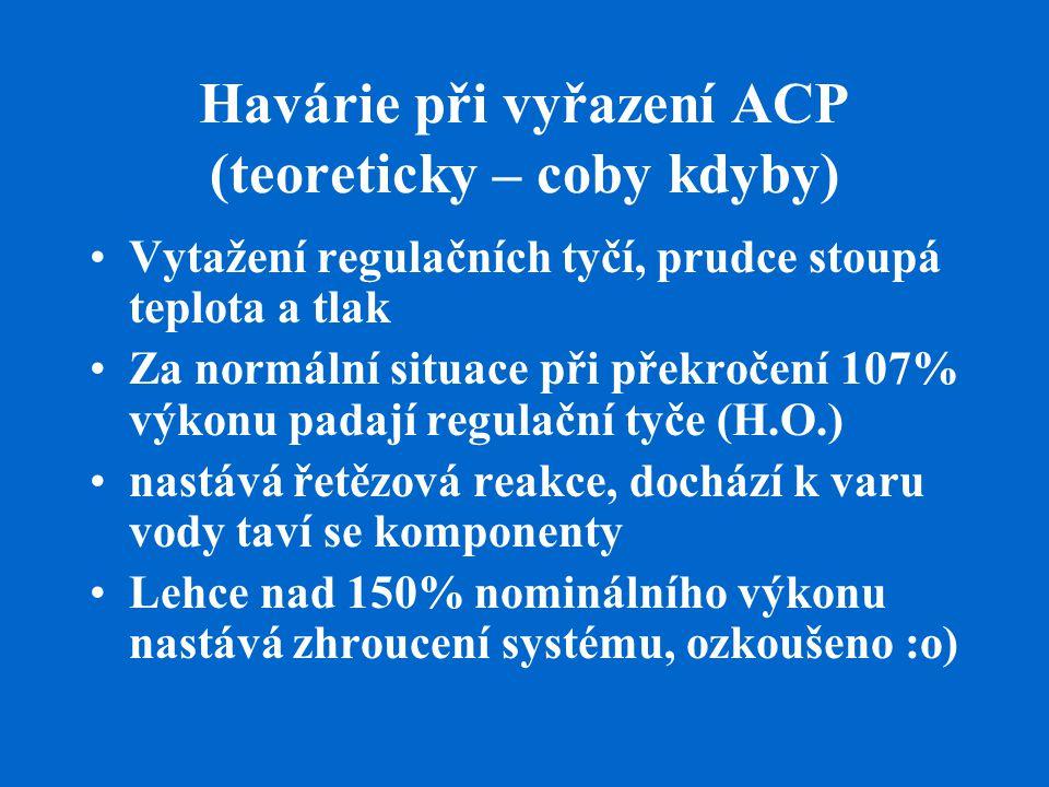 Havárie při vyřazení ACP (teoreticky – coby kdyby)
