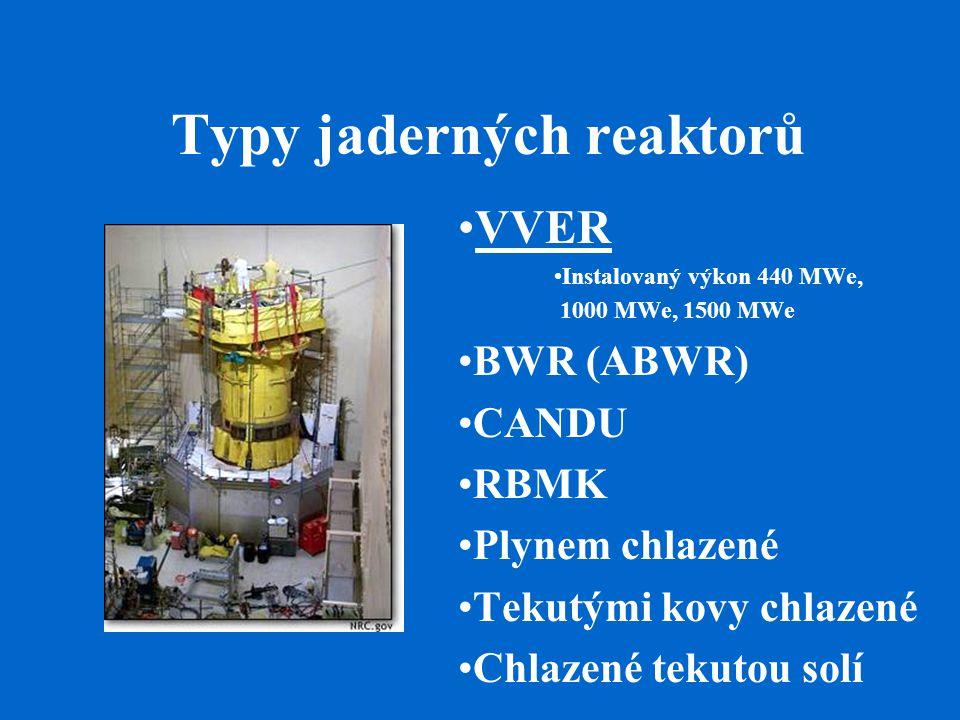Typy jaderných reaktorů
