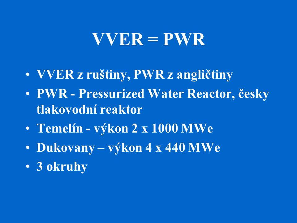 VVER = PWR VVER z ruštiny, PWR z angličtiny