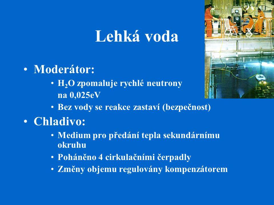 Lehká voda Moderátor: Chladivo: H2O zpomaluje rychlé neutrony