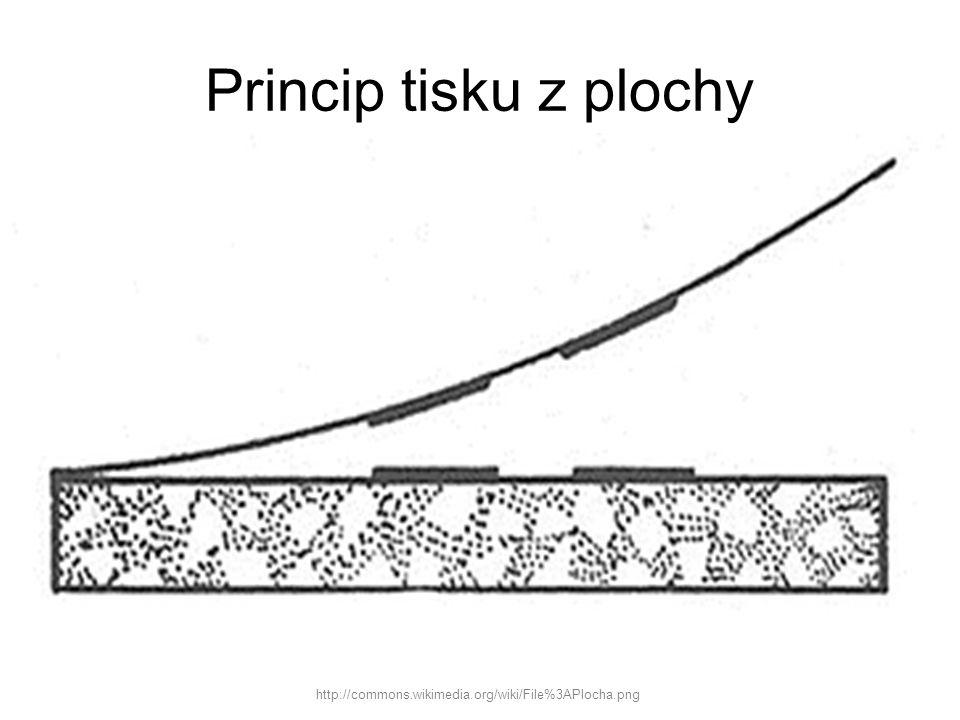 Princip tisku z plochy http://commons.wikimedia.org/wiki/File%3APlocha.png