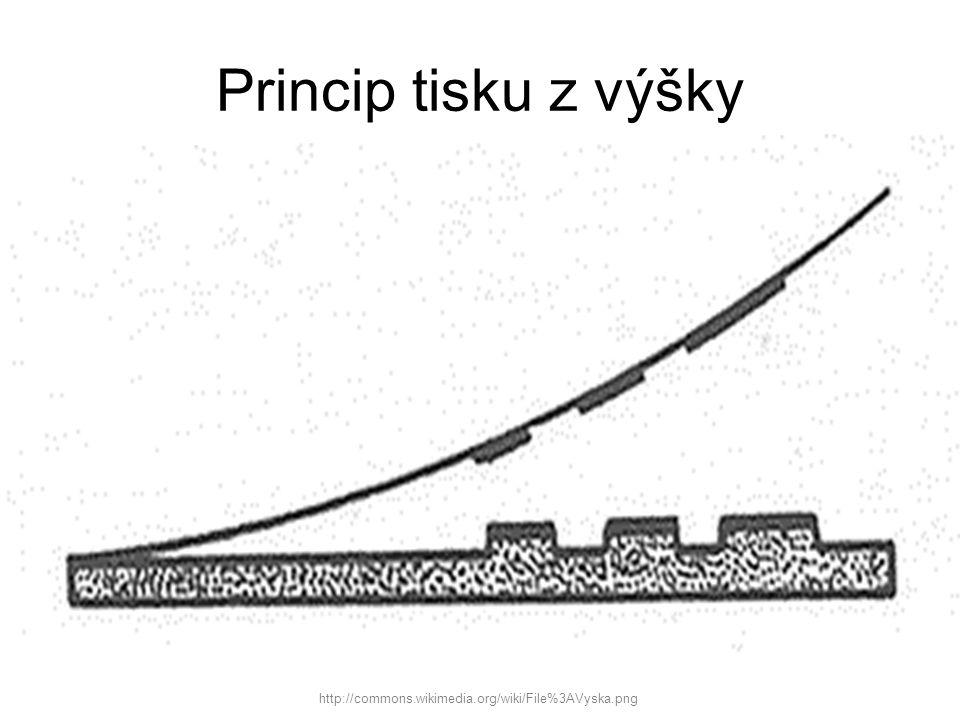 Princip tisku z výšky http://commons.wikimedia.org/wiki/File%3AVyska.png