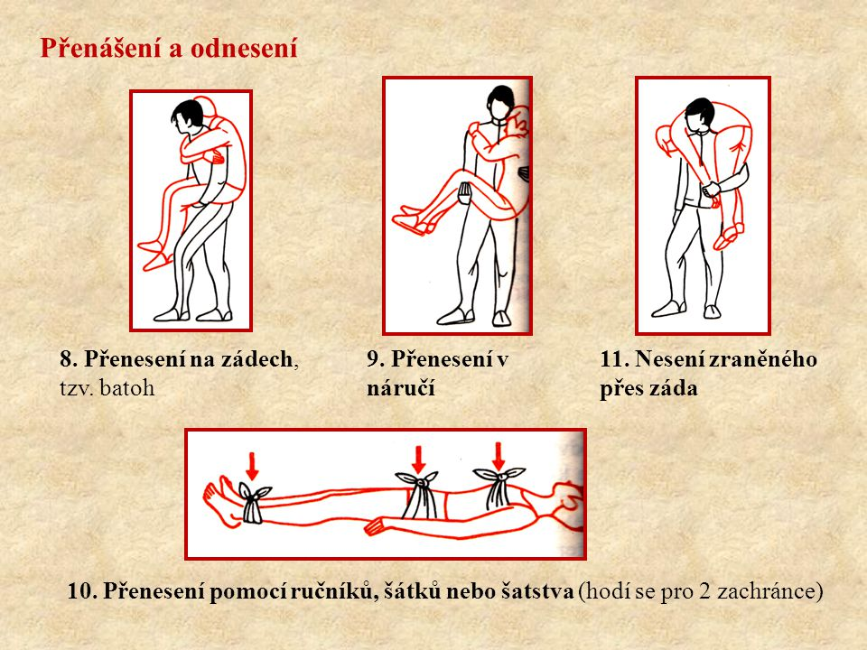 Přenášení a odnesení 8. Přenesení na zádech, tzv. batoh
