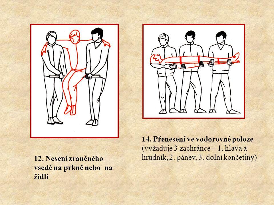 14. Přenesení ve vodorovné poloze (vyžaduje 3 zachránce – 1