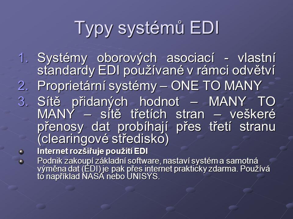 Typy systémů EDI Systémy oborových asociací - vlastní standardy EDI používané v rámci odvětví. Proprietární systémy – ONE TO MANY.