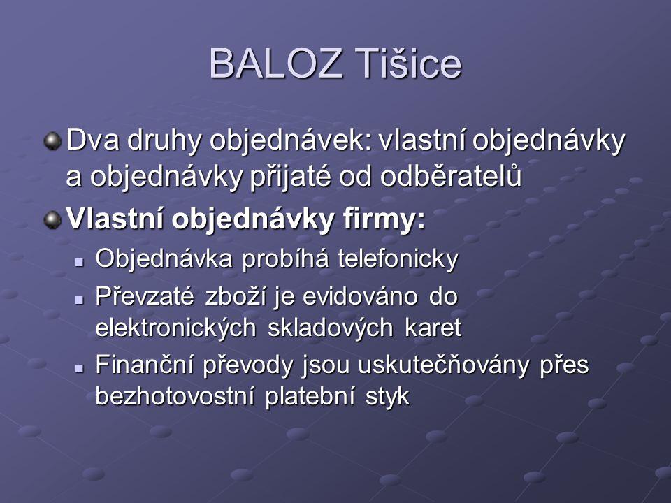 BALOZ Tišice Dva druhy objednávek: vlastní objednávky a objednávky přijaté od odběratelů. Vlastní objednávky firmy:
