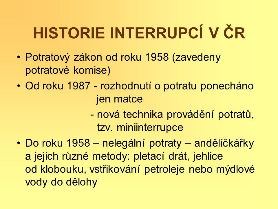 HISTORIE INTERRUPCÍ V ČR