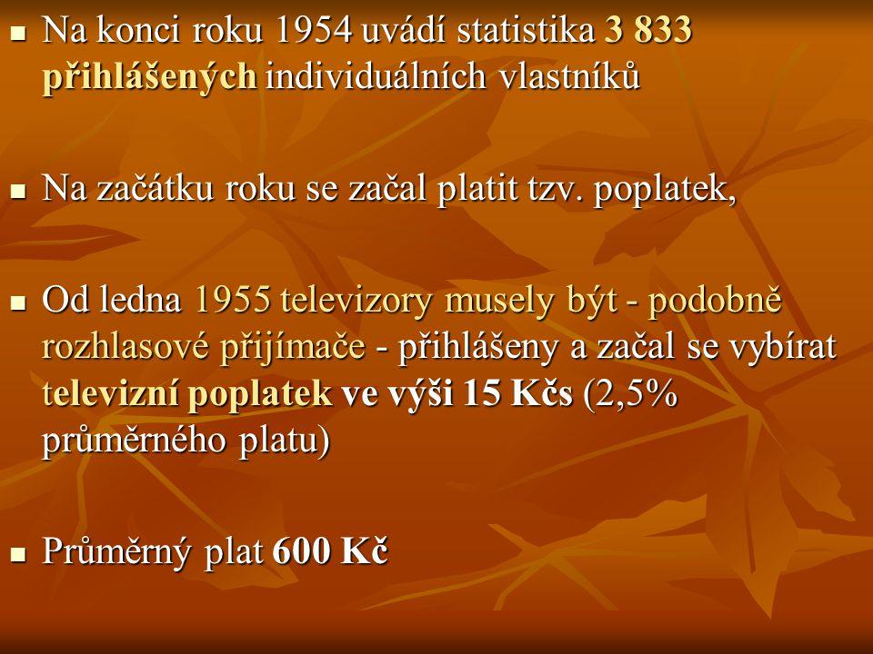 Na konci roku 1954 uvádí statistika 3 833 přihlášených individuálních vlastníků