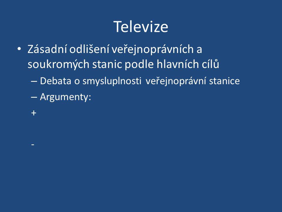 Televize Zásadní odlišení veřejnoprávních a soukromých stanic podle hlavních cílů. Debata o smysluplnosti veřejnoprávní stanice.