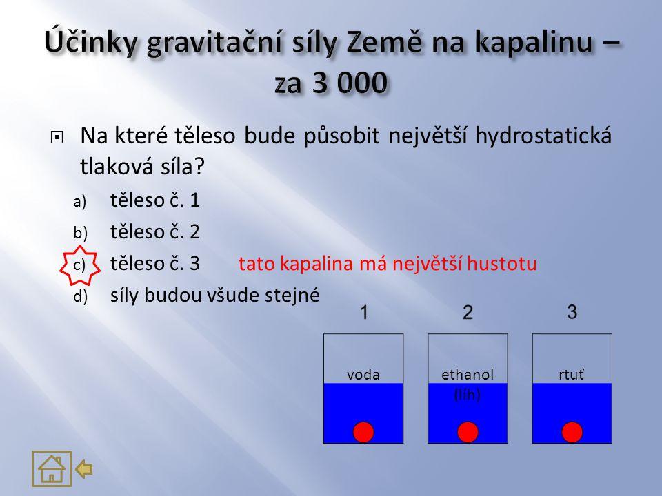 Účinky gravitační síly Země na kapalinu – za 3 000
