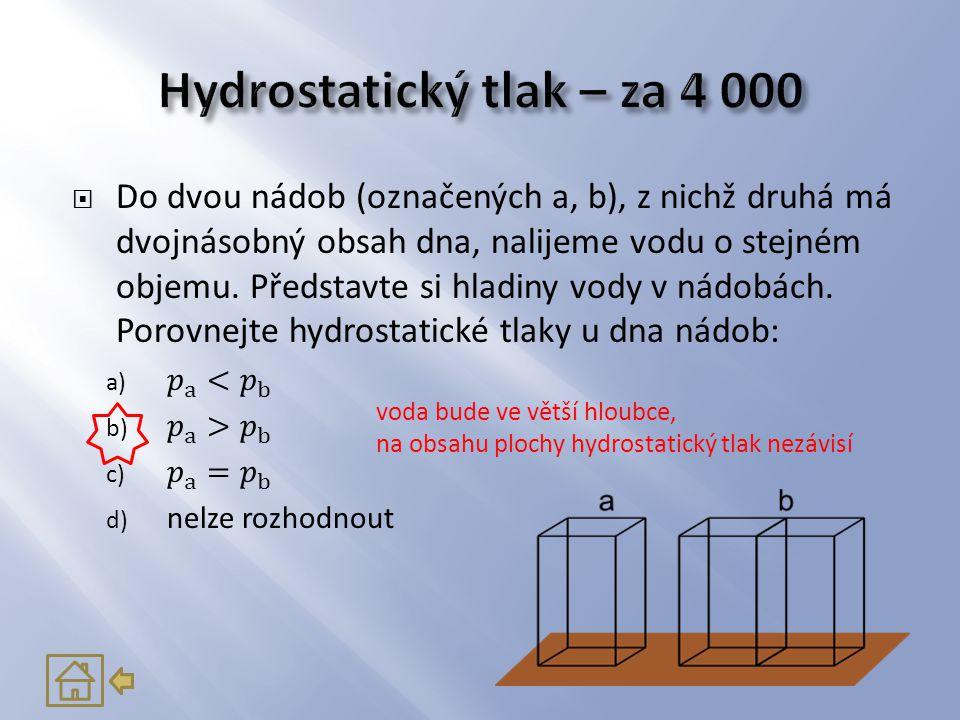 Hydrostatický tlak – za 4 000
