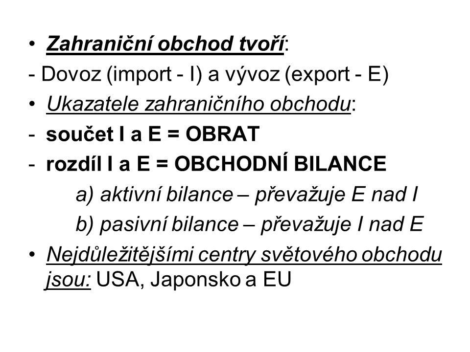 Zahraniční obchod tvoří: