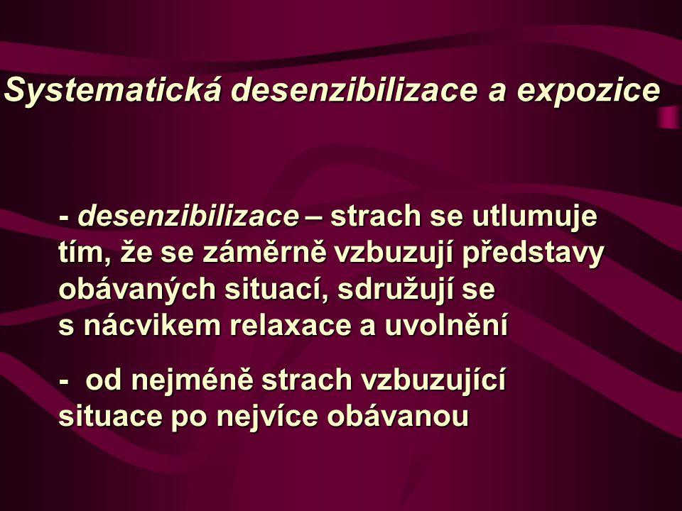 Systematická desenzibilizace a expozice