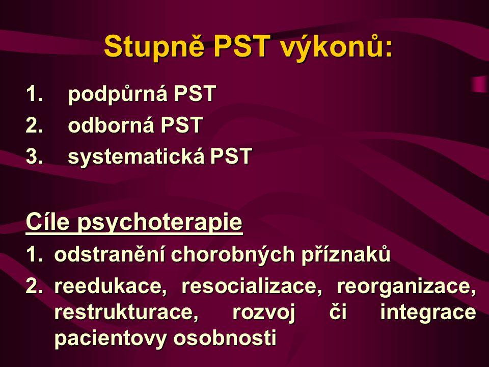Stupně PST výkonů: Cíle psychoterapie 1. podpůrná PST 2. odborná PST