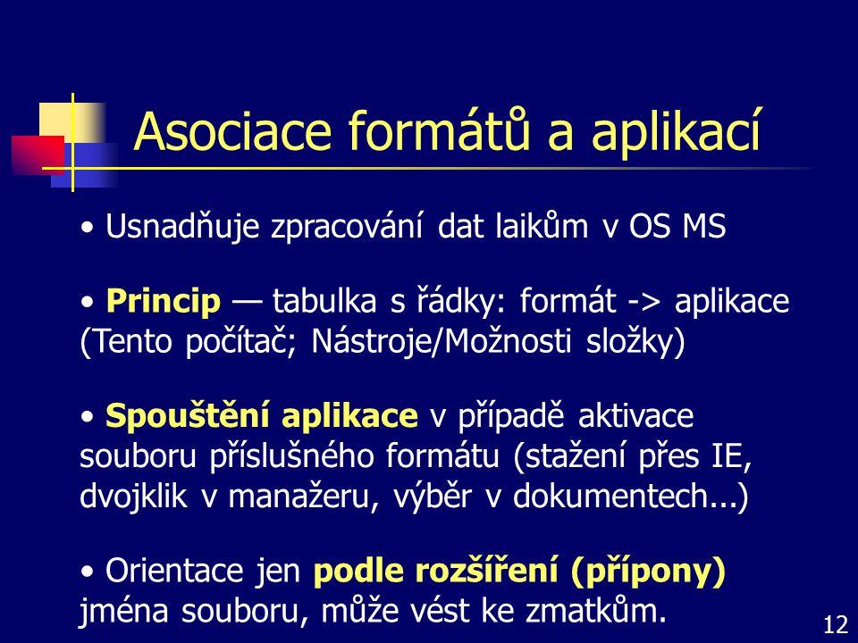 Asociace formátů a aplikací