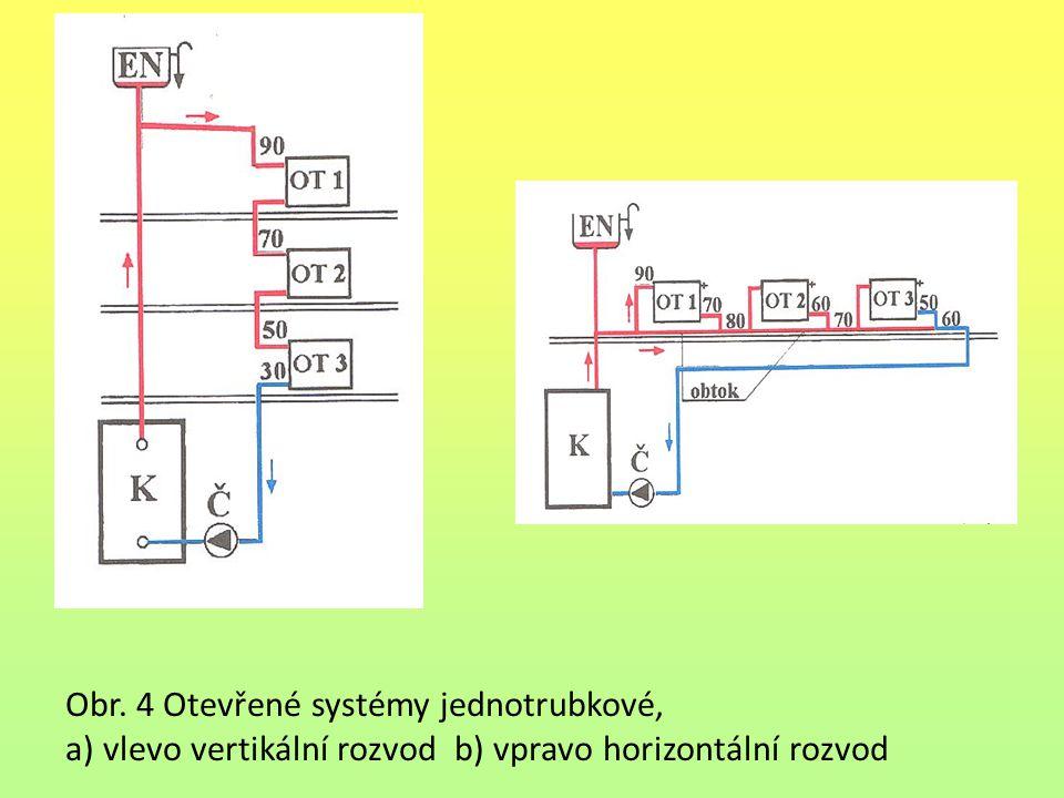 Obr. 4 Otevřené systémy jednotrubkové, a) vlevo vertikální rozvod b) vpravo horizontální rozvod