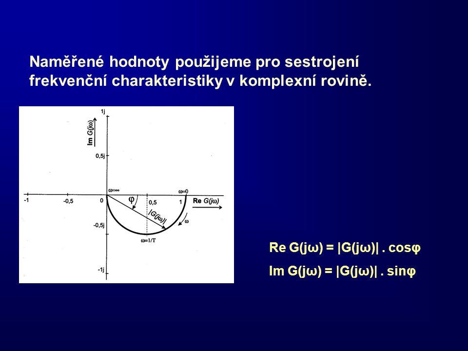 Naměřené hodnoty použijeme pro sestrojení frekvenční charakteristiky v komplexní rovině.