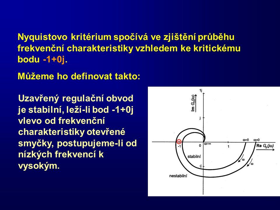 Nyquistovo kritérium spočívá ve zjištění průběhu frekvenční charakteristiky vzhledem ke kritickému bodu -1+0j.