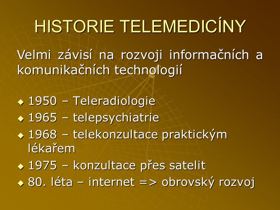 HISTORIE TELEMEDICÍNY