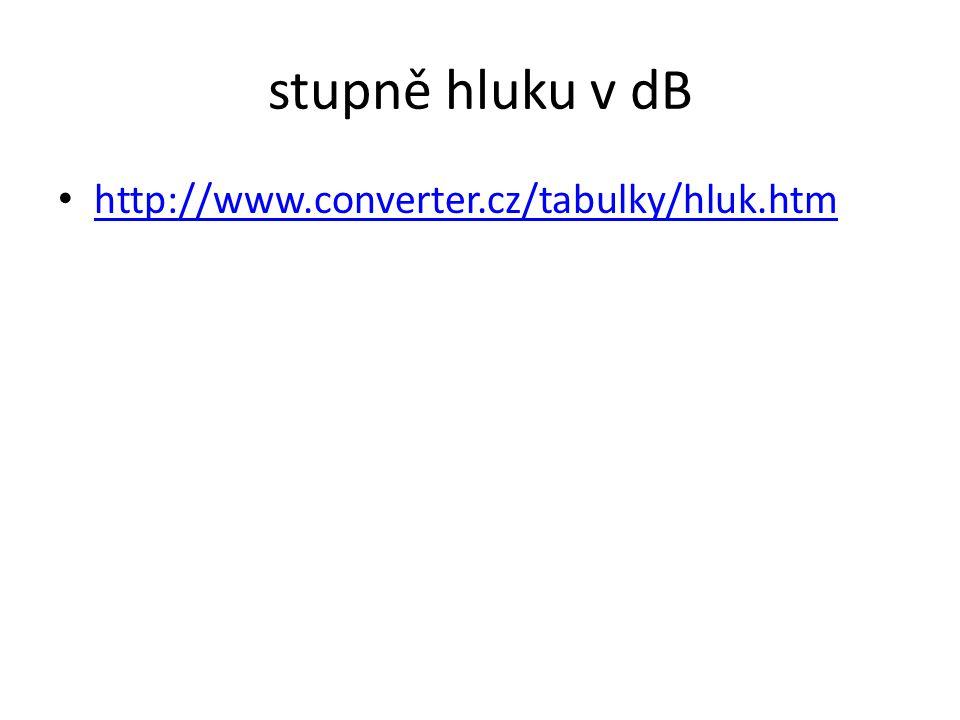 stupně hluku v dB http://www.converter.cz/tabulky/hluk.htm