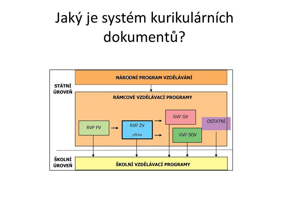 Jaký je systém kurikulárních dokumentů