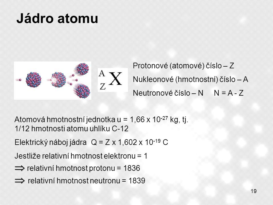 Jádro atomu Protonové (atomové) číslo – Z