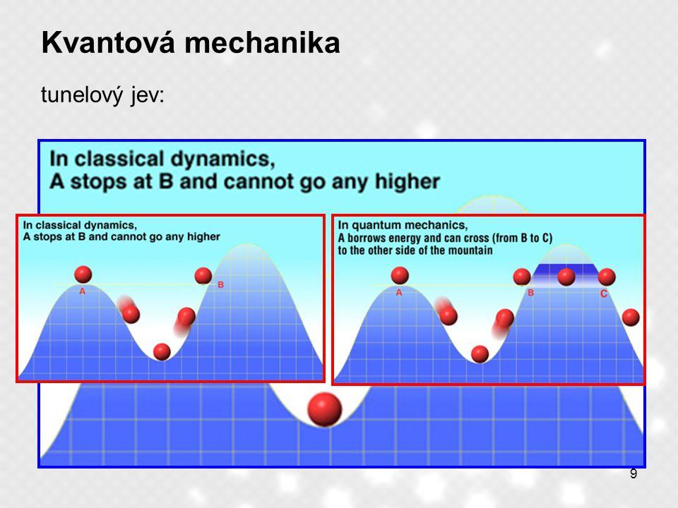 Kvantová mechanika tunelový jev: