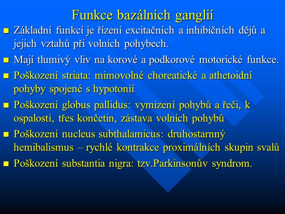 Funkce bazálních ganglií