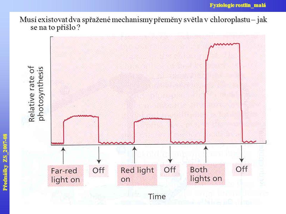 Přednášky ZS_2007-08 Fyziologie rostlin_malá. Musí existovat dva spřažené mechanismy přeměny světla v chloroplastu – jak se na to přišlo