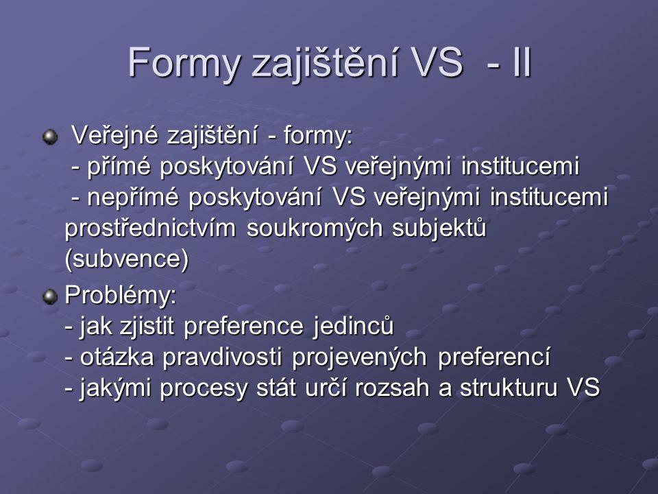 Formy zajištění VS - II