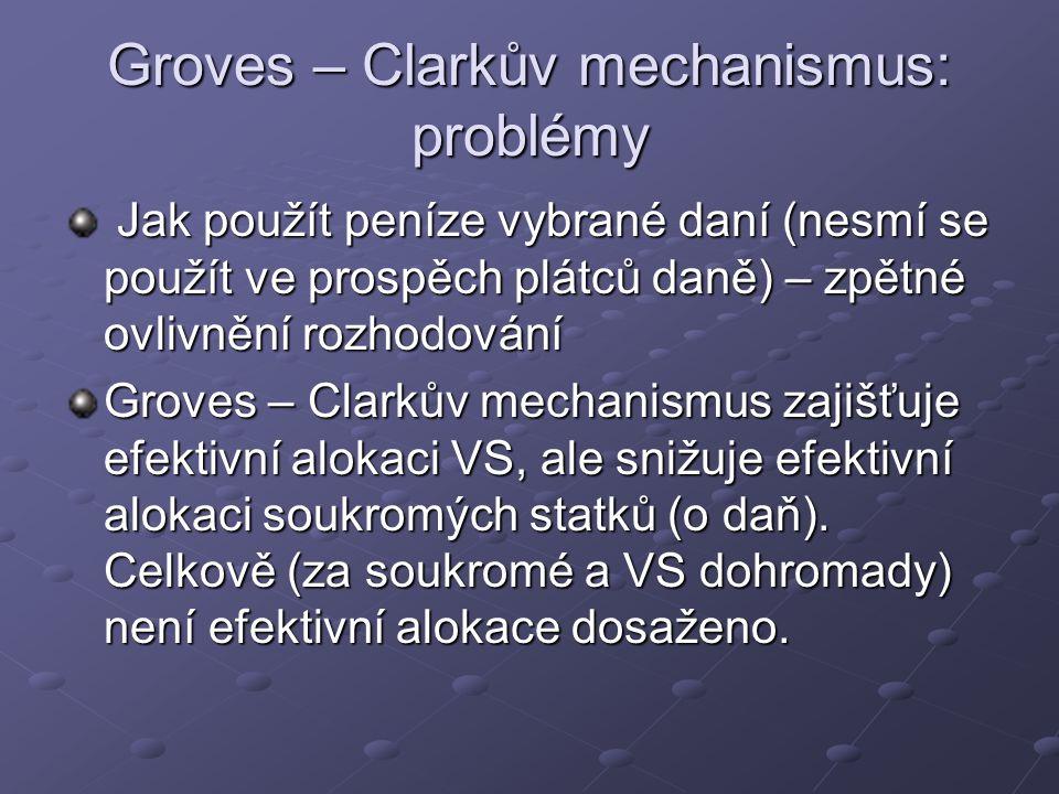 Groves – Clarkův mechanismus: problémy