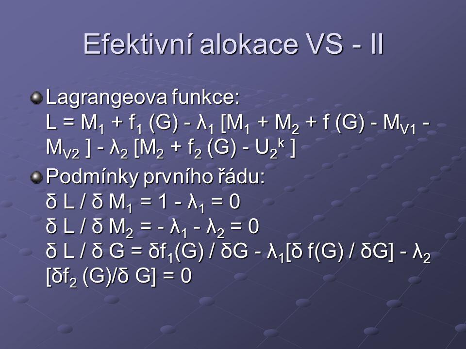Efektivní alokace VS - II