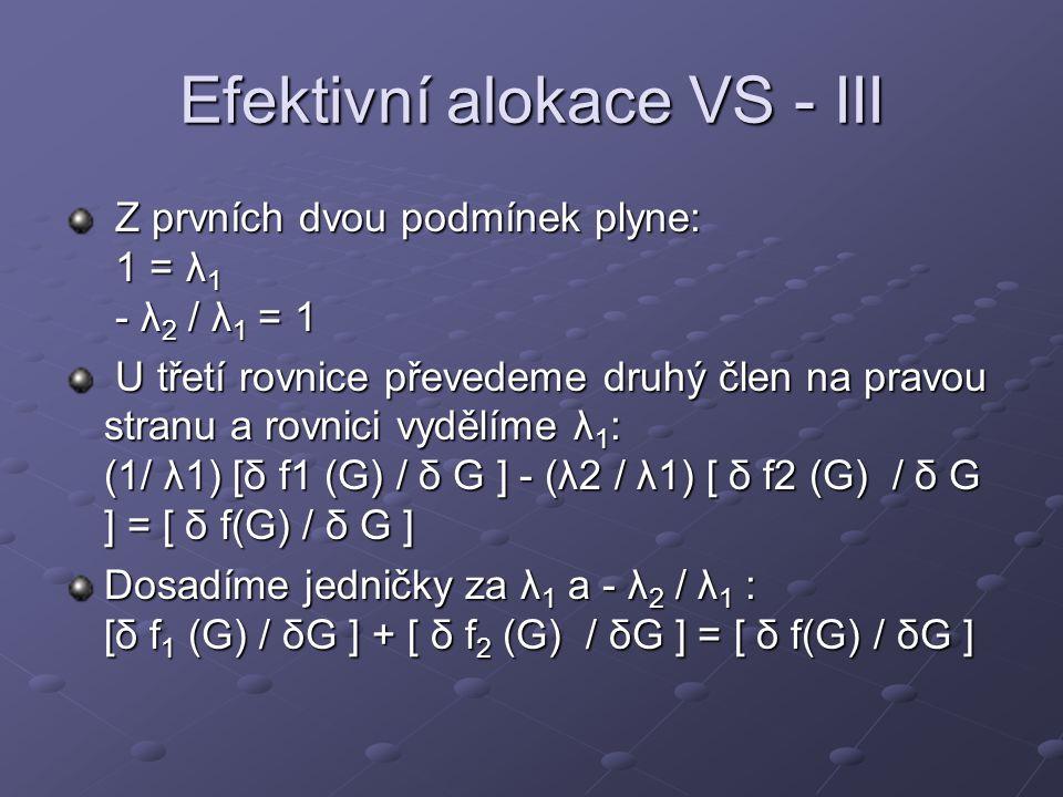 Efektivní alokace VS - III