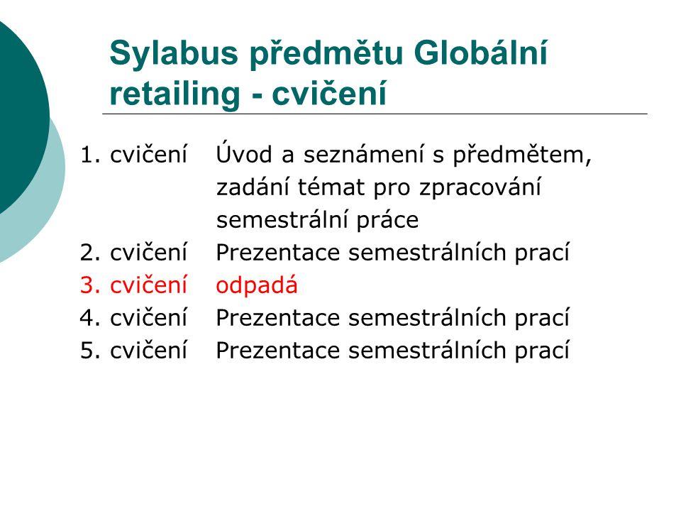 Sylabus předmětu Globální retailing - cvičení