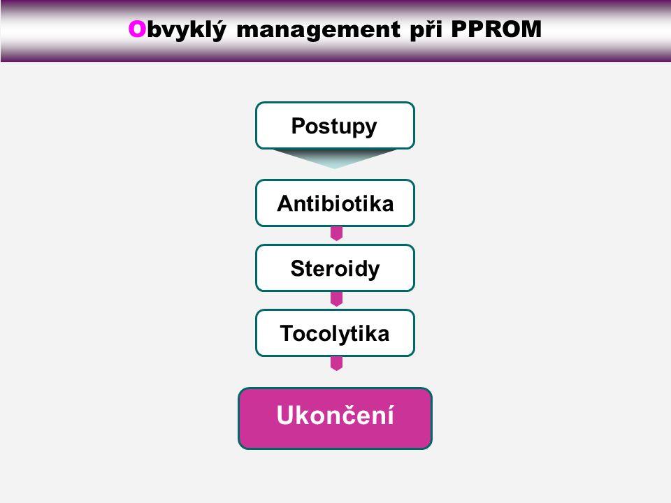 Obvyklý management při PPROM