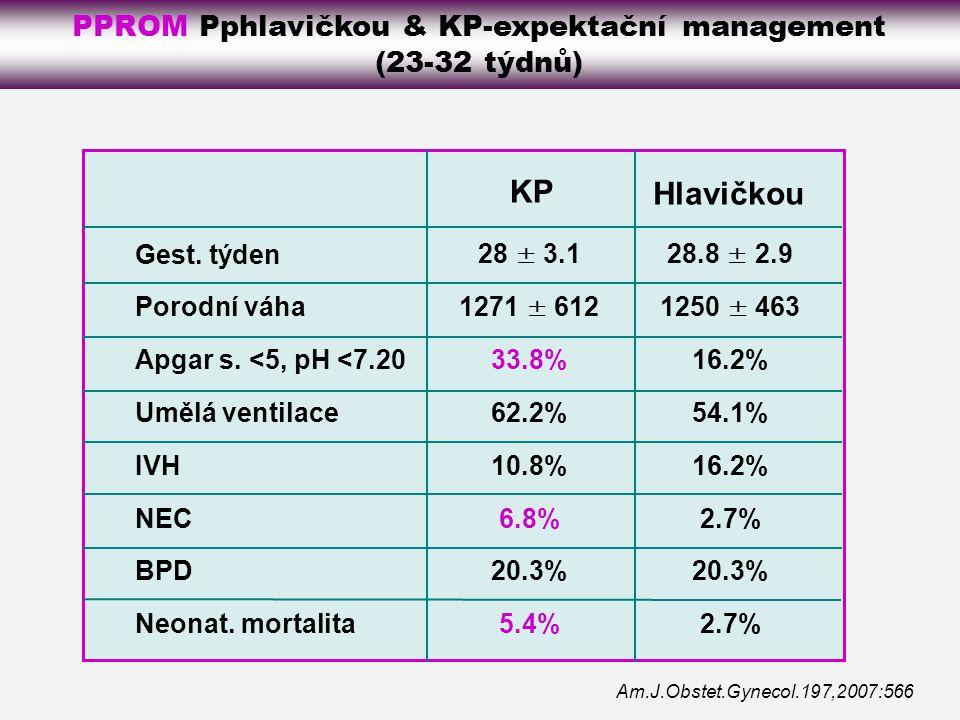 PPROM Pphlavičkou & KP-expektační management (23-32 týdnů)