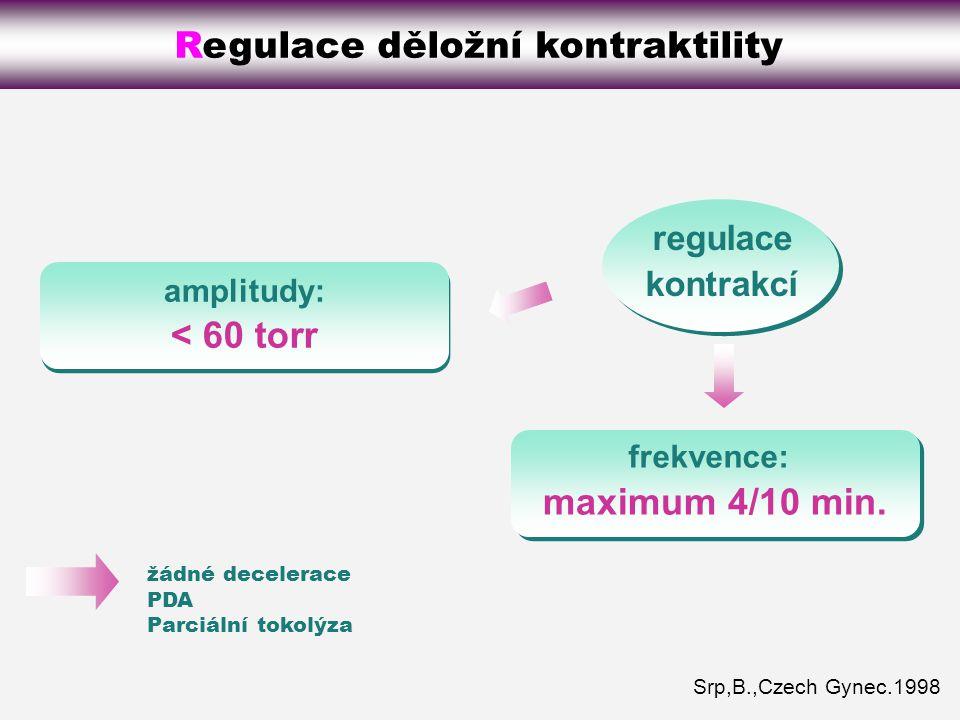 Regulace děložní kontraktility