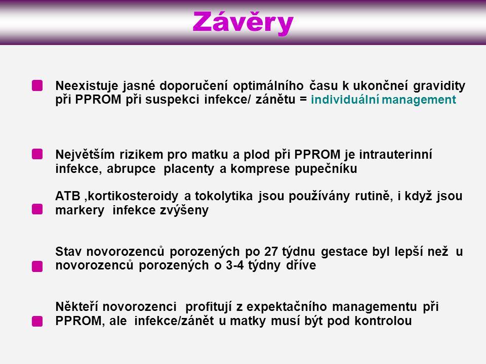 Závěry Neexistuje jasné doporučení optimálního času k ukončneí gravidity při PPROM při suspekci infekce/ zánětu = individuální management.