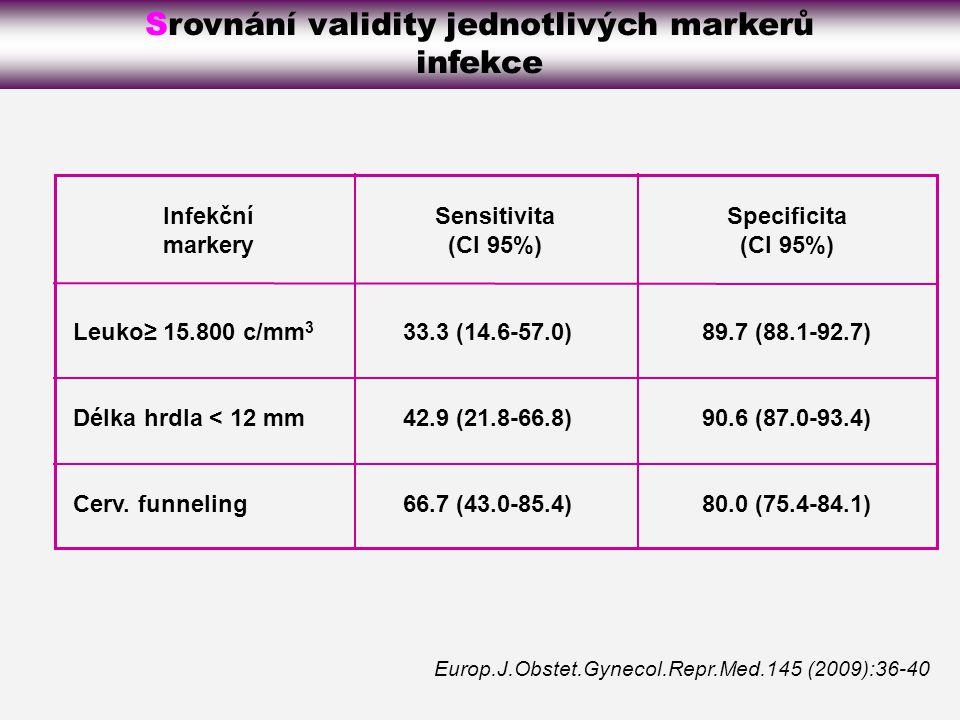Srovnání validity jednotlivých markerů infekce